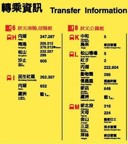 捷運台北車站轉乘資訊